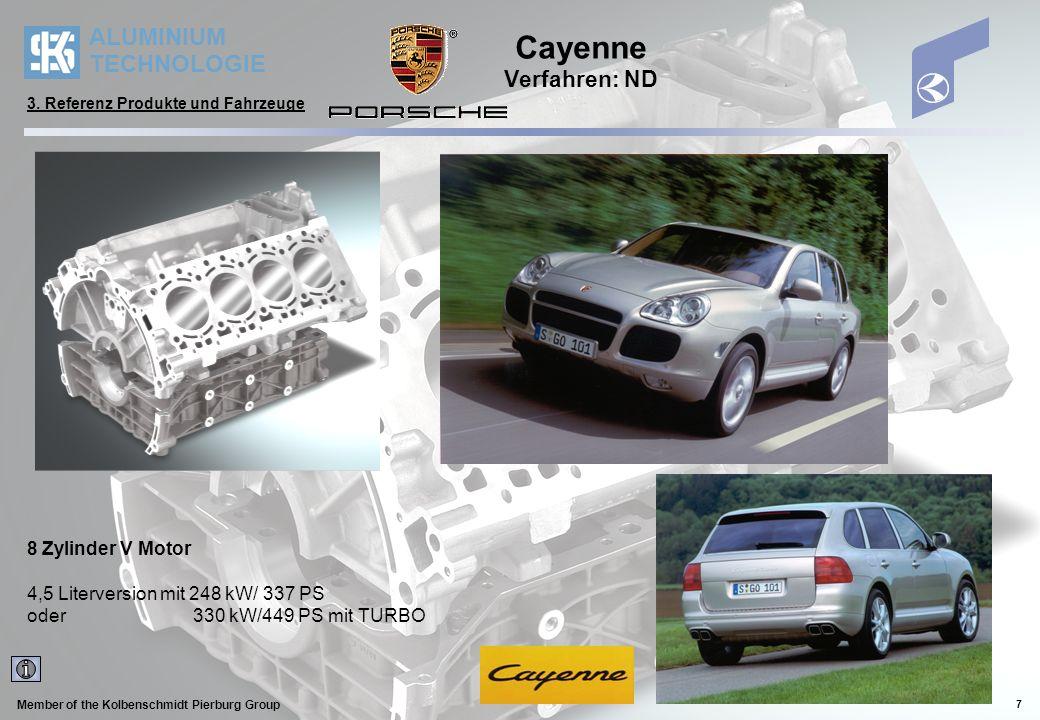 ALUMINIUM TECHNOLOGIE Member of the Kolbenschmidt Pierburg Group 7 Cayenne Verfahren: ND 8 Zylinder V Motor 4,5 Literversion mit 248 kW/ 337 PS oder 3