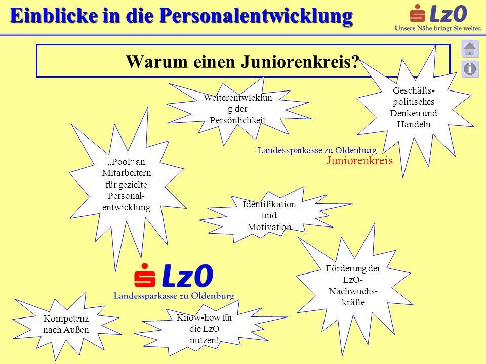 Einblicke in die Personalentwicklung Warum einen Juniorenkreis? Landessparkasse zu Oldenburg Juniorenkreis Weiterentwicklun g der Persönlichkeit Gesch