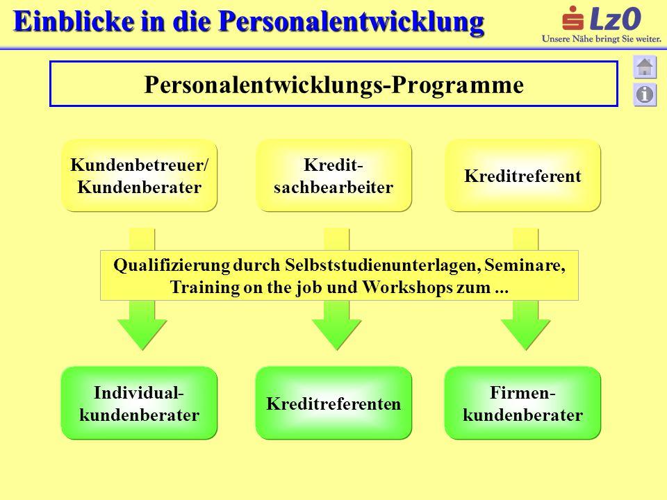 Einblicke in die Personalentwicklung Personalentwicklungs-Programme Kundenbetreuer/ Kundenberater Individual- kundenberater Kredit- sachbearbeiter Kre