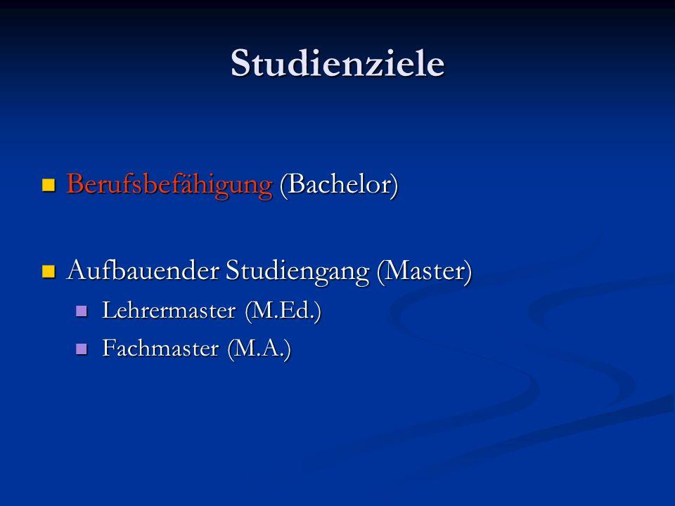 Studienziele Berufsbefähigung (Bachelor) Berufsbefähigung (Bachelor) Aufbauender Studiengang (Master) Aufbauender Studiengang (Master) Lehrermaster (M.Ed.) Lehrermaster (M.Ed.) Fachmaster (M.A.) Fachmaster (M.A.)