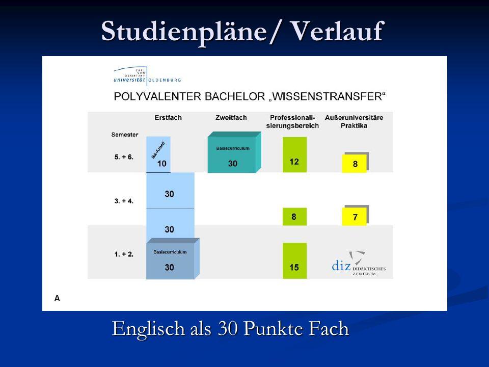 Studienpläne/ Verlauf Englisch als 30 Punkte Fach Englisch als 30 Punkte Fach