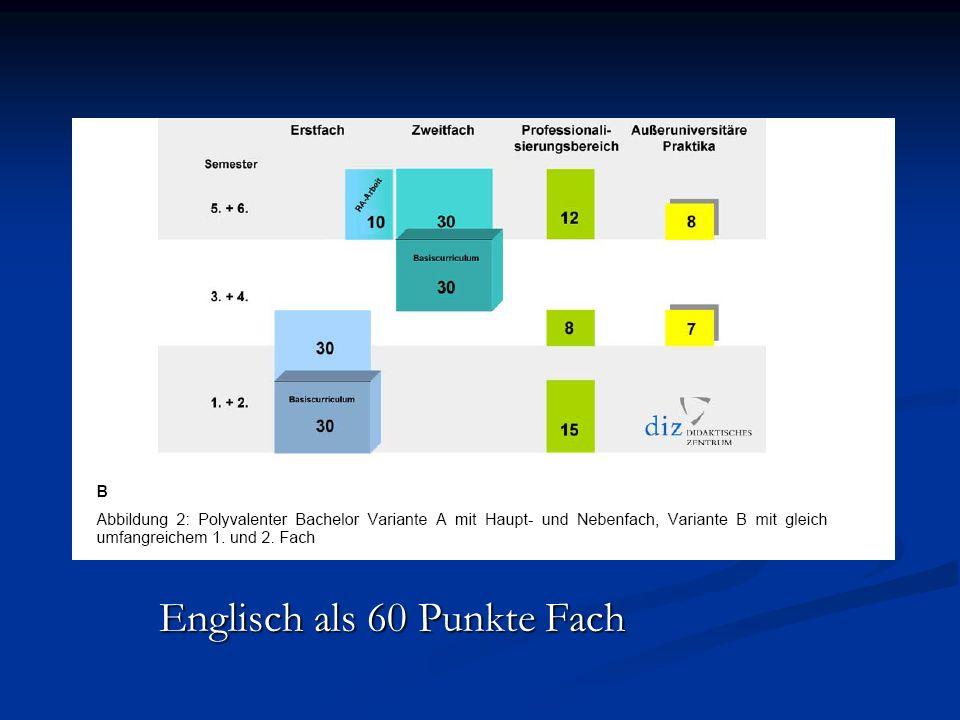 Englisch als 60 Punkte Fach Englisch als 60 Punkte Fach