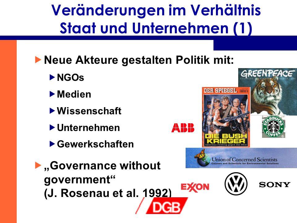Neue Akteure gestalten Politik mit: NGOs Medien Wissenschaft Unternehmen Gewerkschaften Governance without government (J. Rosenau et al. 1992) Verände