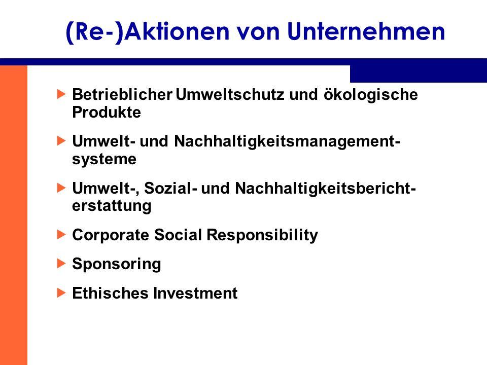 (Re-)Aktionen von Unternehmen Betrieblicher Umweltschutz und ökologische Produkte Umwelt- und Nachhaltigkeitsmanagement- systeme Umwelt-, Sozial- und