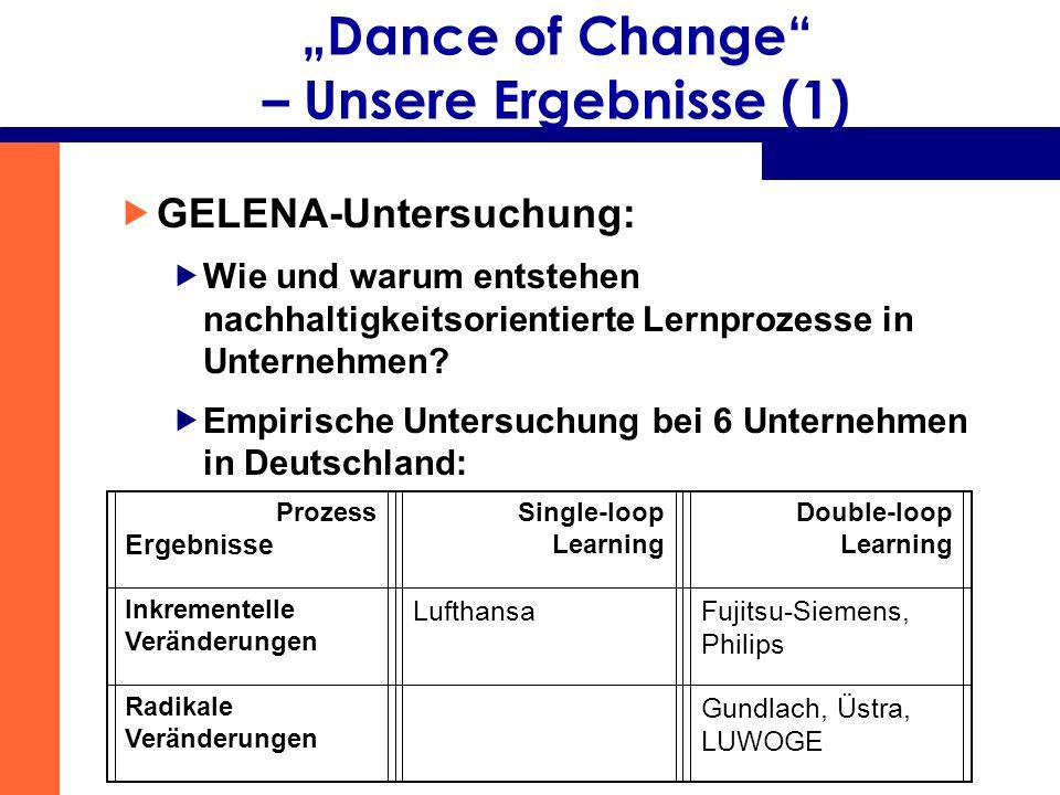 Dance of Change – Unsere Ergebnisse (1) GELENA-Untersuchung: Wie und warum entstehen nachhaltigkeitsorientierte Lernprozesse in Unternehmen? Empirisch