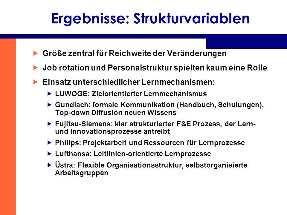 Ergebnisse: Strukturvariablen Größe zentral für Reichweite der Veränderungen Job rotation und Personalstruktur spielten kaum eine Rolle Einsatz unters