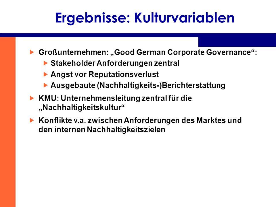 Ergebnisse: Kulturvariablen Großunternehmen: Good German Corporate Governance: Stakeholder Anforderungen zentral Angst vor Reputationsverlust Ausgebau