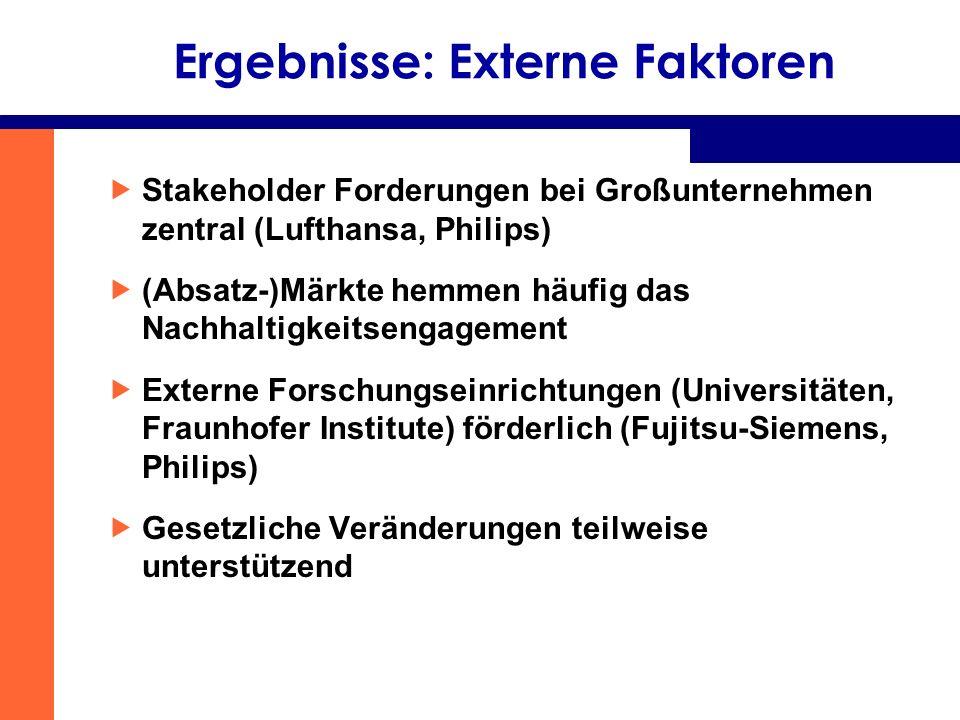 Ergebnisse: Externe Faktoren Stakeholder Forderungen bei Großunternehmen zentral (Lufthansa, Philips) (Absatz-)Märkte hemmen häufig das Nachhaltigkeit