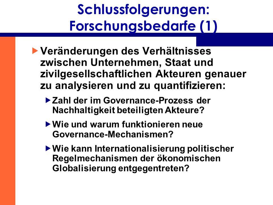 Schlussfolgerungen: Forschungsbedarfe (1) Veränderungen des Verhältnisses zwischen Unternehmen, Staat und zivilgesellschaftlichen Akteuren genauer zu
