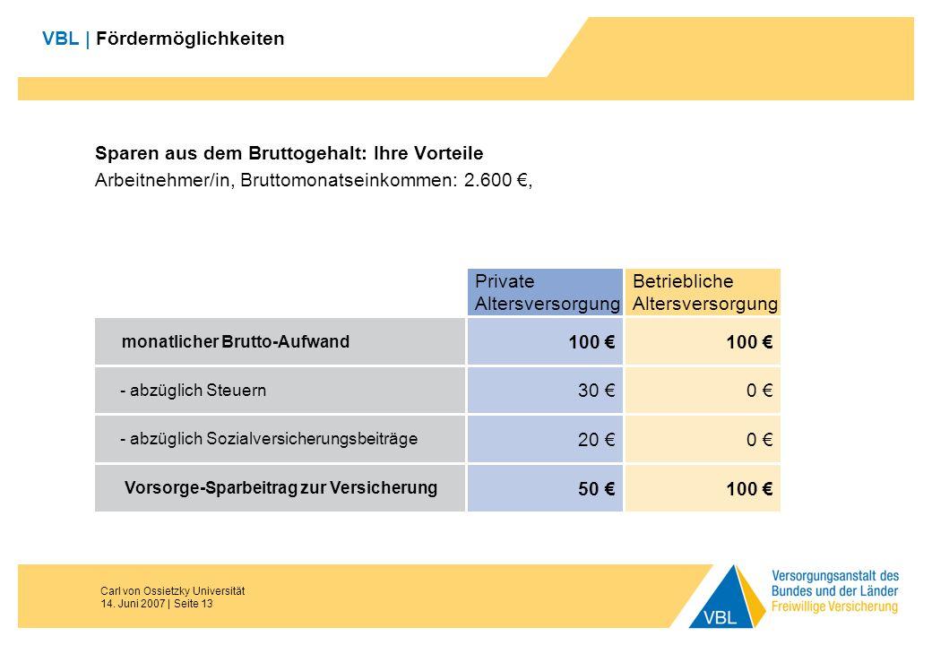 Carl von Ossietzky Universität 14. Juni 2007 | Seite 13 VBL | Fördermöglichkeiten Sparen aus dem Bruttogehalt: Ihre Vorteile Arbeitnehmer/in, Bruttomo