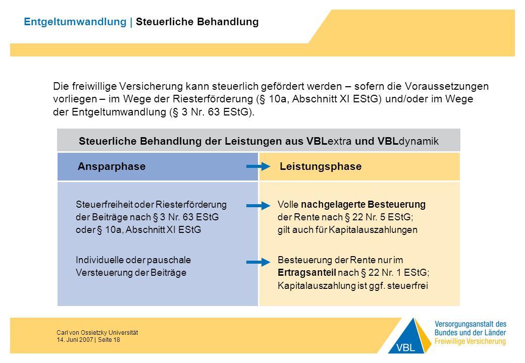Carl von Ossietzky Universität 14. Juni 2007 | Seite 18 Die freiwillige Versicherung kann steuerlich gefördert werden – sofern die Voraussetzungen vor