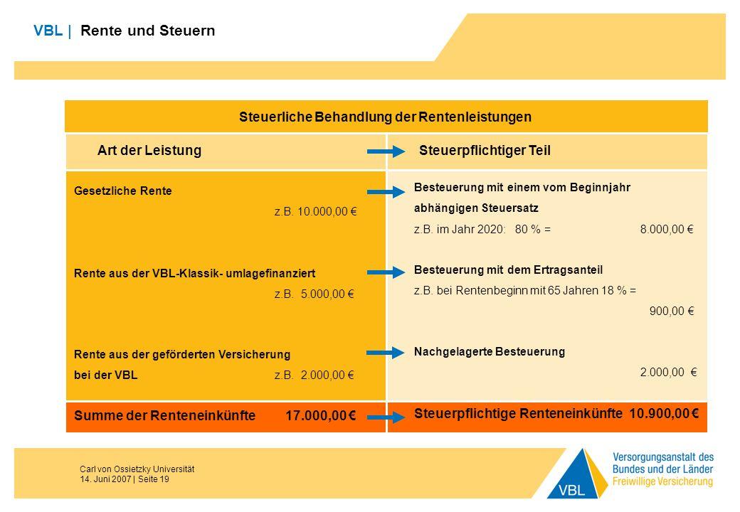Carl von Ossietzky Universität 14. Juni 2007 | Seite 19 VBL | Rente und Steuern Steuerliche Behandlung der Rentenleistungen Steuerpflichtiger TeilArt