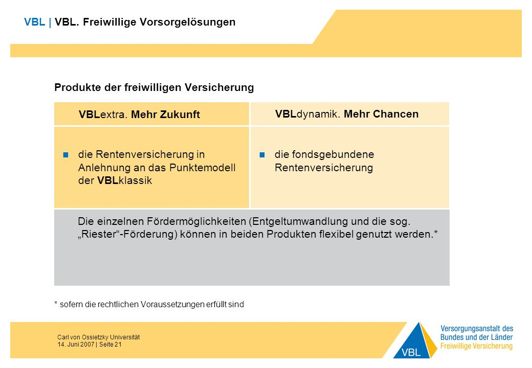 Carl von Ossietzky Universität 14. Juni 2007 | Seite 21 VBL | VBL. Freiwillige Vorsorgelösungen Produkte der freiwilligen Versicherung * sofern die re
