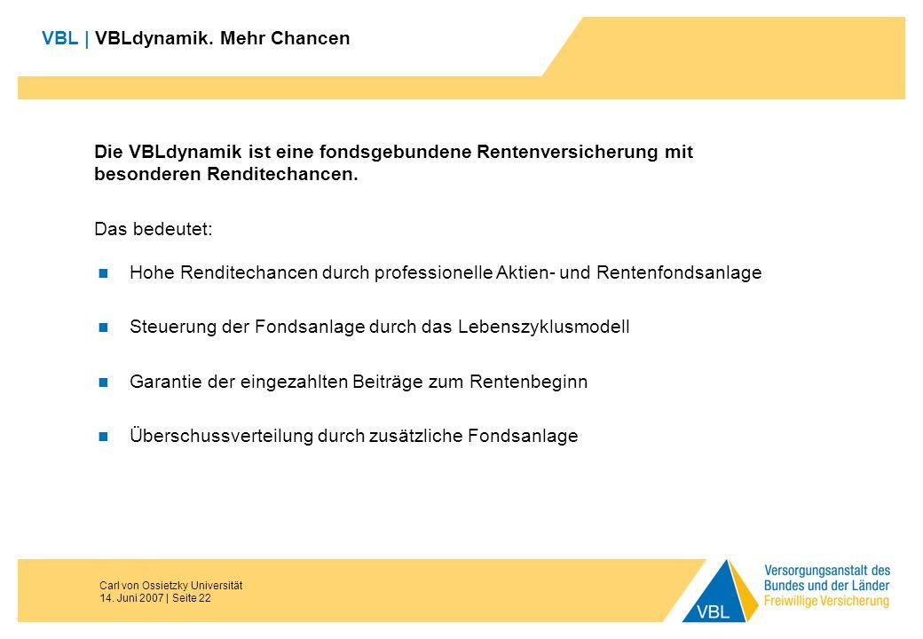 Carl von Ossietzky Universität 14. Juni 2007 | Seite 22 VBL | VBLdynamik. Mehr Chancen Die VBLdynamik ist eine fondsgebundene Rentenversicherung mit b