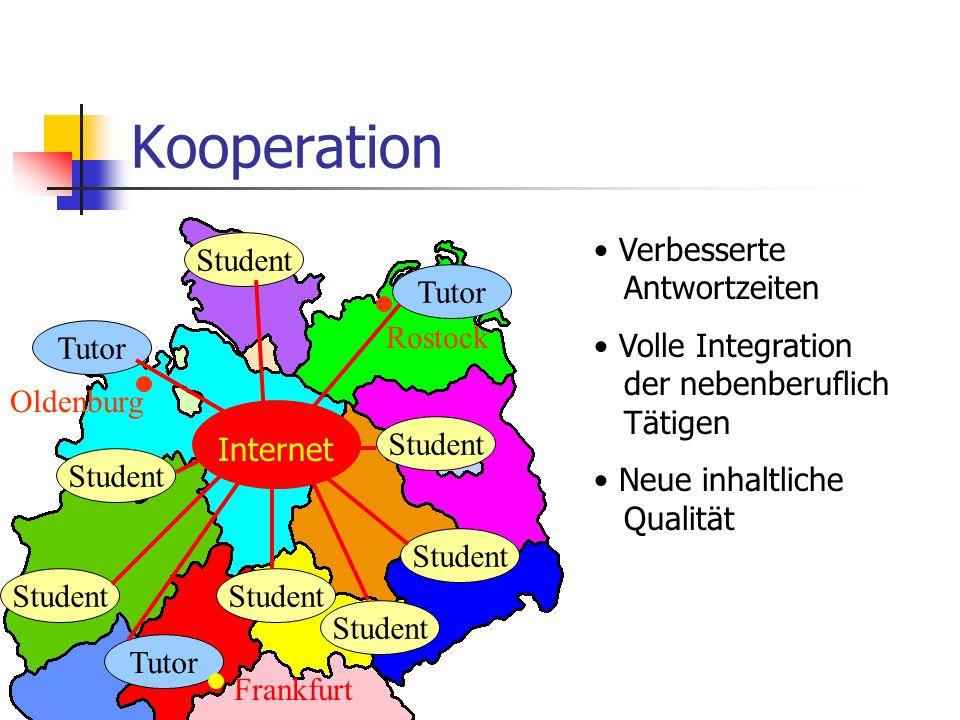 Kooperation Oldenburg Student Tutor Verbesserte Antwortzeiten Volle Integration der nebenberuflich Tätigen Neue inhaltliche Qualität Tutor Rostock Frankfurt Student Internet