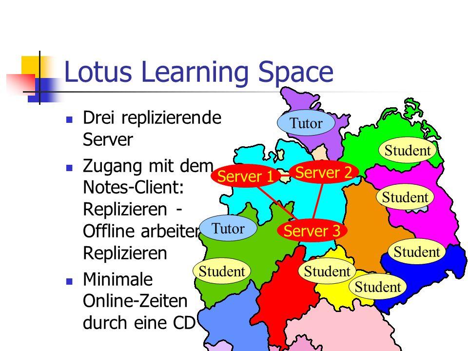 Lotus Learning Space Drei replizierende Server Zugang mit dem Notes-Client: Replizieren - Offline arbeiten- Replizieren Minimale Online-Zeiten durch eine CD Student Tutor Student Server 1 Server 2 Server 3 Tutor