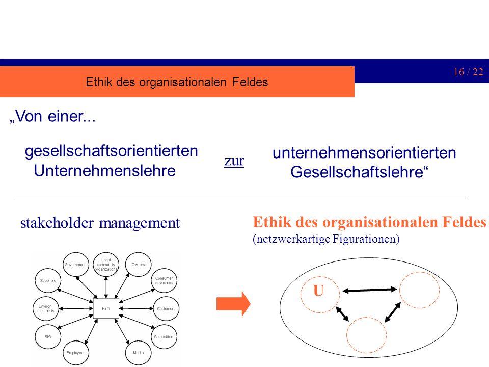 16 / 22 Ethik des organisationalen Feldes U Ethik des organisationalen Feldes (netzwerkartige Figurationen) stakeholder management unternehmensorienti