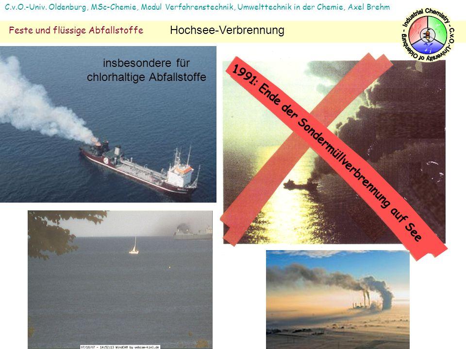 insbesondere für chlorhaltige Abfallstoffe C.v.O.-Univ. Oldenburg, MSc-Chemie, Modul Verfahrenstechnik, Umwelttechnik in der Chemie, Axel Brehm Feste