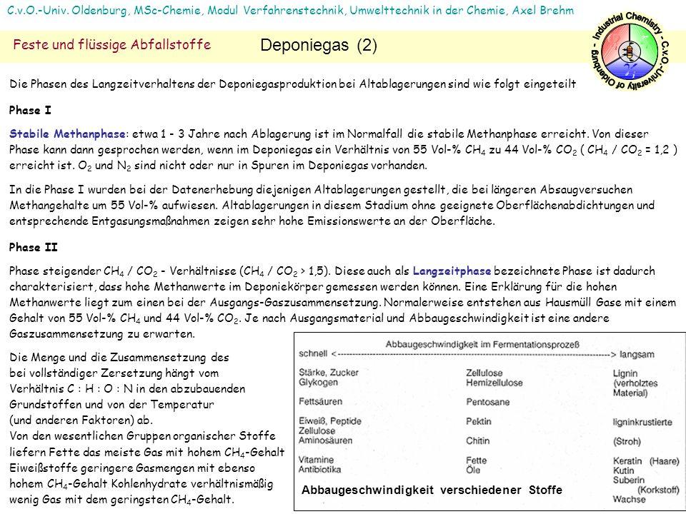 Die Phasen des Langzeitverhaltens der Deponiegasproduktion bei Altablagerungen sind wie folgt eingeteilt Phase I Stabile Methanphase: etwa 1 - 3 Jahre
