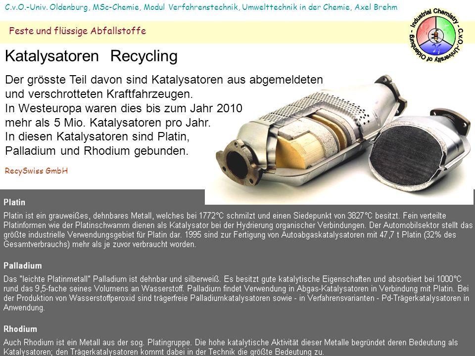 Katalysatoren Recycling Der grösste Teil davon sind Katalysatoren aus abgemeldeten und verschrotteten Kraftfahrzeugen. In Westeuropa waren dies bis zu