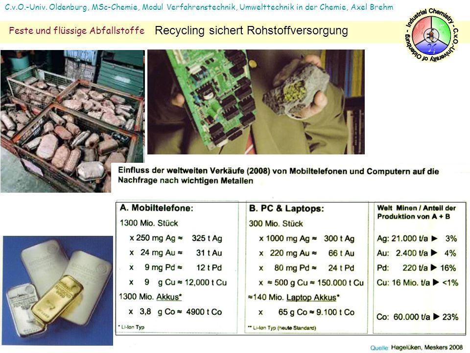 C.v.O.-Univ. Oldenburg, MSc-Chemie, Modul Verfahrenstechnik, Umwelttechnik in der Chemie, Axel Brehm Feste und flüssige Abfallstoffe Recycling sichert