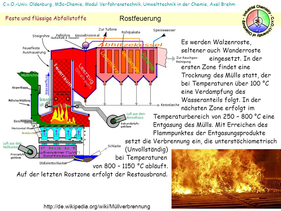 C.v.O.-Univ. Oldenburg, MSc-Chemie, Modul Verfahrenstechnik, Umwelttechnik in der Chemie, Axel Brehm Feste und flüssige Abfallstoffe Es werden Walzenr