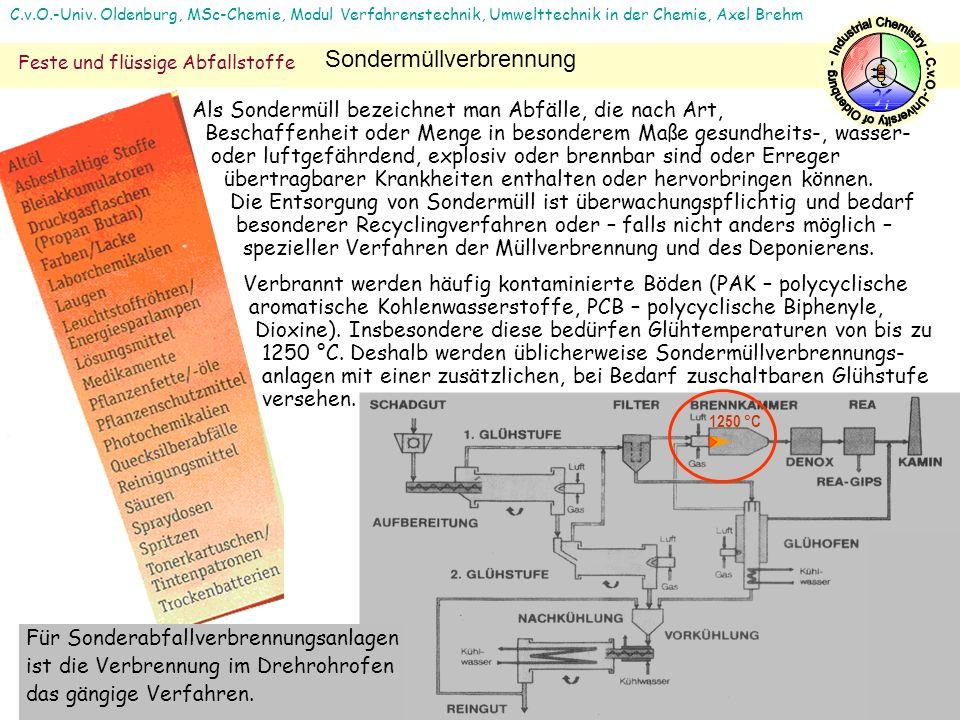 C.v.O.-Univ. Oldenburg, MSc-Chemie, Modul Verfahrenstechnik, Umwelttechnik in der Chemie, Axel Brehm Feste und flüssige Abfallstoffe Sondermüllverbren