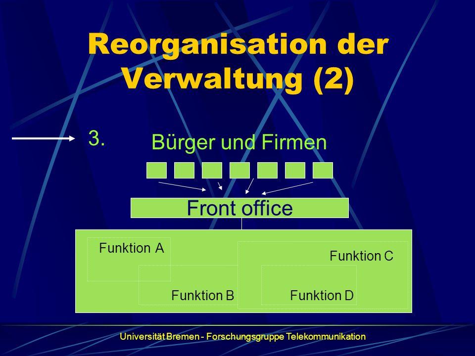 Reorganisation der Verwaltung (2) Bürger und Firmen Front office Funktion A Funktion B Funktion C Funktion D 3. Universität Bremen - Forschungsgruppe