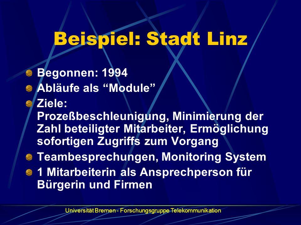 Beispiel: Stadt Linz Begonnen: 1994 Abläufe als Module Ziele: Prozeßbeschleunigung, Minimierung der Zahl beteiligter Mitarbeiter, Ermöglichung soforti