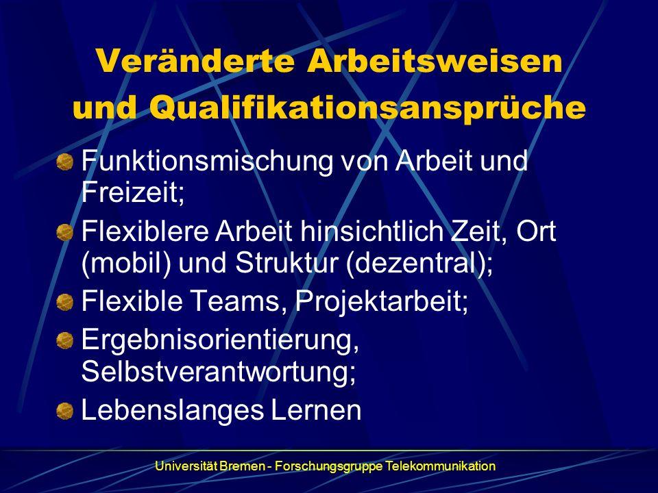 Veränderte Arbeitsweisen und Qualifikationsansprüche Funktionsmischung von Arbeit und Freizeit; Flexiblere Arbeit hinsichtlich Zeit, Ort (mobil) und S