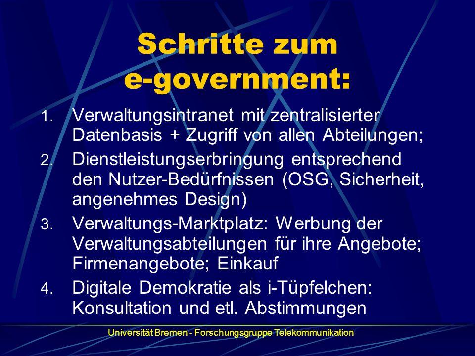 Schritte zum e-government: 1. Verwaltungsintranet mit zentralisierter Datenbasis + Zugriff von allen Abteilungen; 2. Dienstleistungserbringung entspre