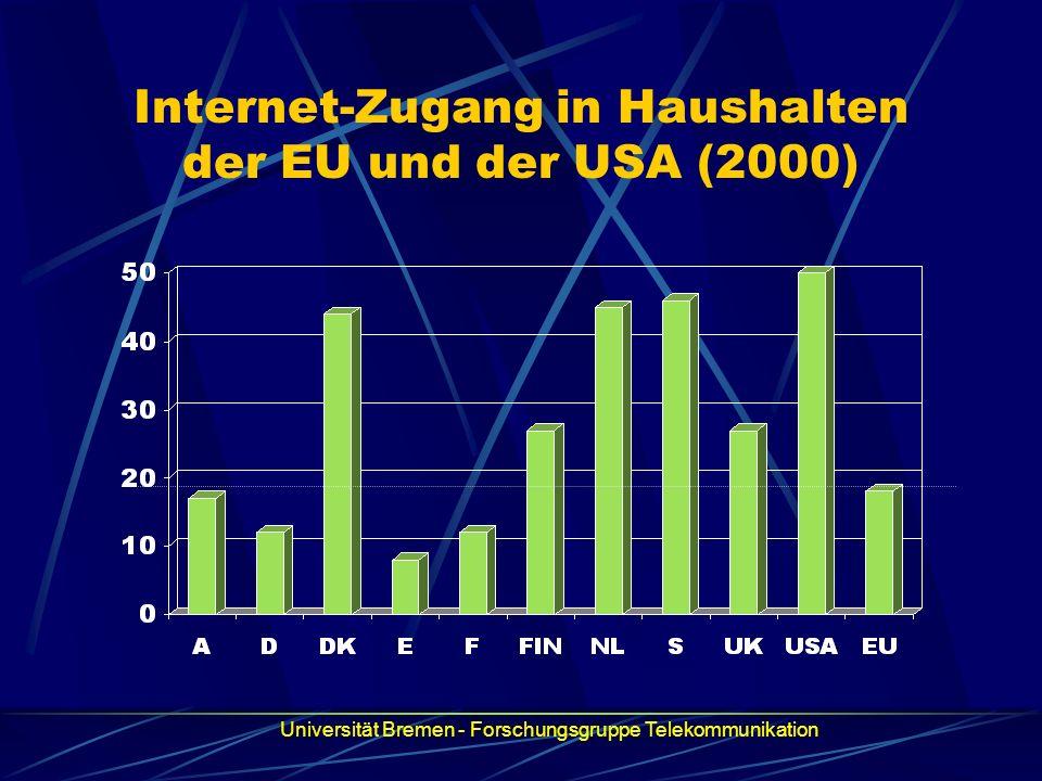Digitale Spaltung Das Internet wird in der EU vornehmlich genutzt von jüngeren, gebildeteren, reicheren Männern.
