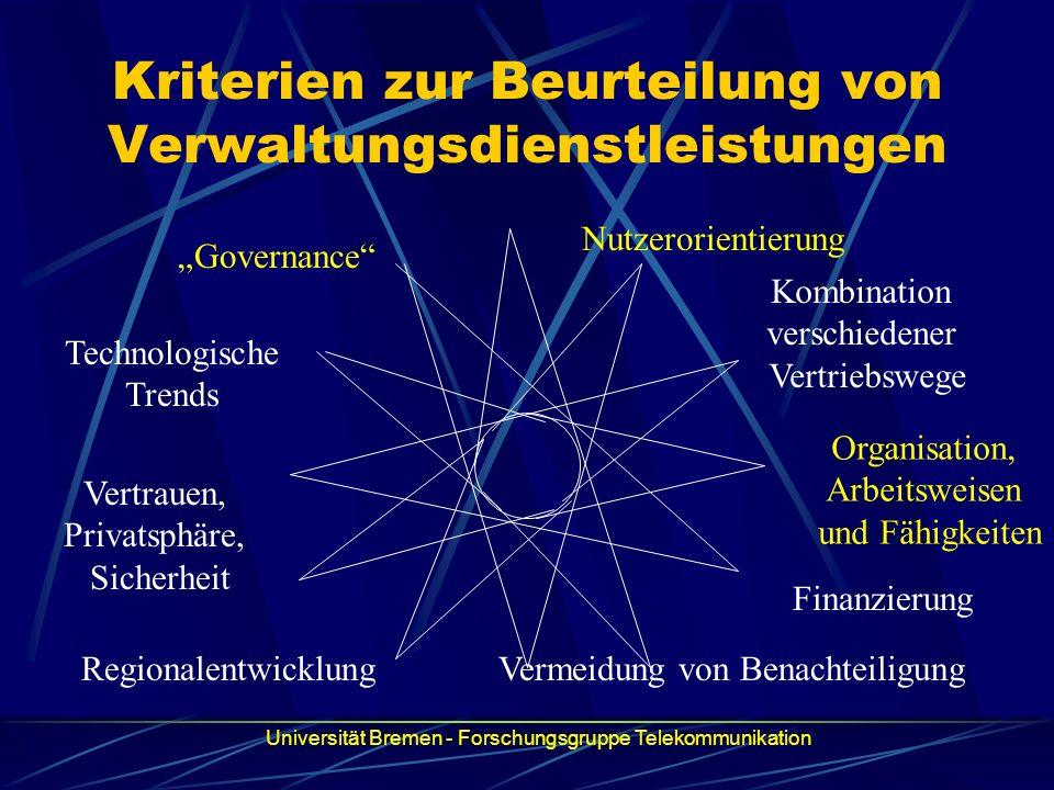 Schritte zum e-government: 1.