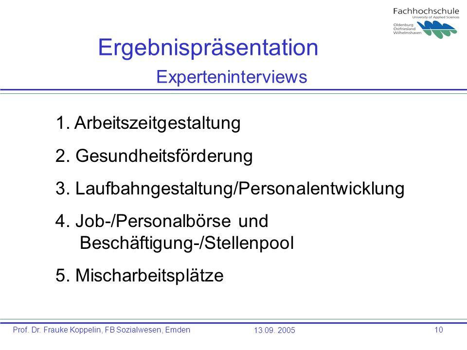Prof. Dr. Frauke Koppelin, FB Sozialwesen, Emden13.09. 200510 Ergebnispräsentation Experteninterviews 1. Arbeitszeitgestaltung 2. Gesundheitsförderung