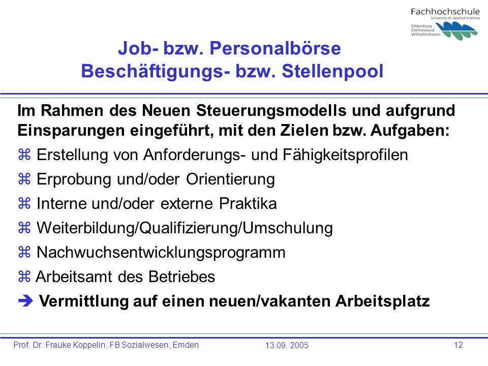 Prof. Dr. Frauke Koppelin, FB Sozialwesen, Emden13.09. 200512 Job- bzw. Personalbörse Beschäftigungs- bzw. Stellenpool Im Rahmen des Neuen Steuerungsm