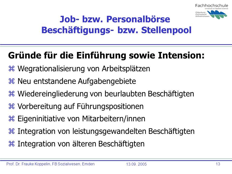 Prof. Dr. Frauke Koppelin, FB Sozialwesen, Emden13.09. 200513 Job- bzw. Personalbörse Beschäftigungs- bzw. Stellenpool Gründe für die Einführung sowie