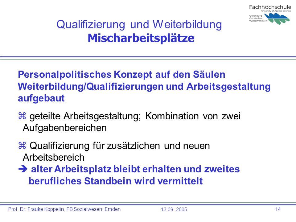 Prof. Dr. Frauke Koppelin, FB Sozialwesen, Emden13.09. 200514 Qualifizierung und Weiterbildung Mischarbeitsplätze Personalpolitisches Konzept auf den