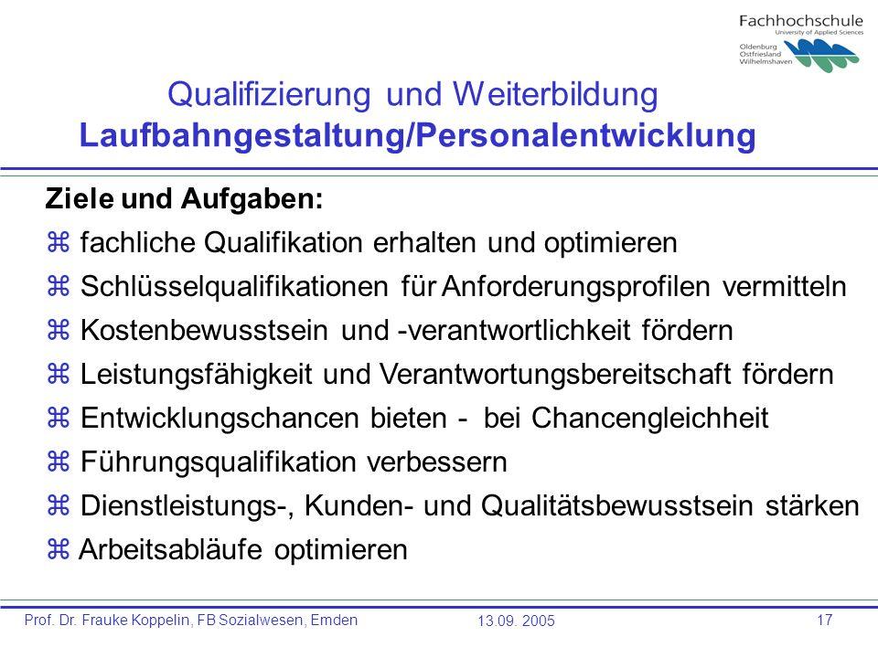 Prof. Dr. Frauke Koppelin, FB Sozialwesen, Emden13.09. 200517 Qualifizierung und Weiterbildung Laufbahngestaltung/Personalentwicklung Ziele und Aufgab