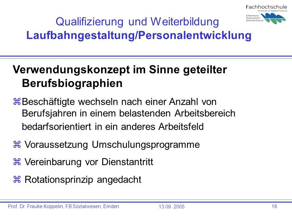 Prof. Dr. Frauke Koppelin, FB Sozialwesen, Emden13.09. 200518 Qualifizierung und Weiterbildung Laufbahngestaltung/Personalentwicklung Verwendungskonze