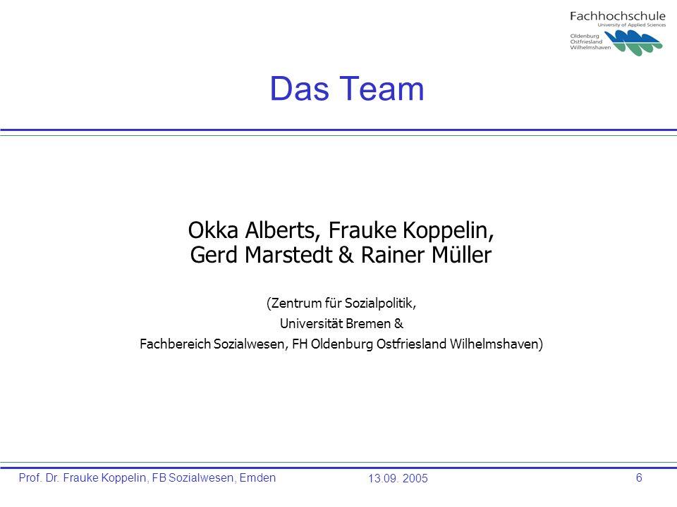 Prof. Dr. Frauke Koppelin, FB Sozialwesen, Emden13.09. 20056 Das Team Okka Alberts, Frauke Koppelin, Gerd Marstedt & Rainer Müller (Zentrum für Sozial