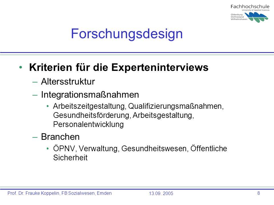 Prof. Dr. Frauke Koppelin, FB Sozialwesen, Emden13.09. 20058 Forschungsdesign Kriterien für die Experteninterviews –Altersstruktur –Integrationsmaßnah