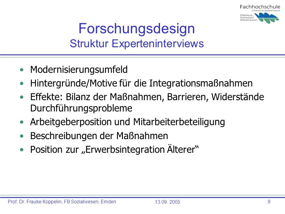 Prof. Dr. Frauke Koppelin, FB Sozialwesen, Emden13.09. 20059 Forschungsdesign Struktur Experteninterviews Modernisierungsumfeld Hintergründe/Motive fü