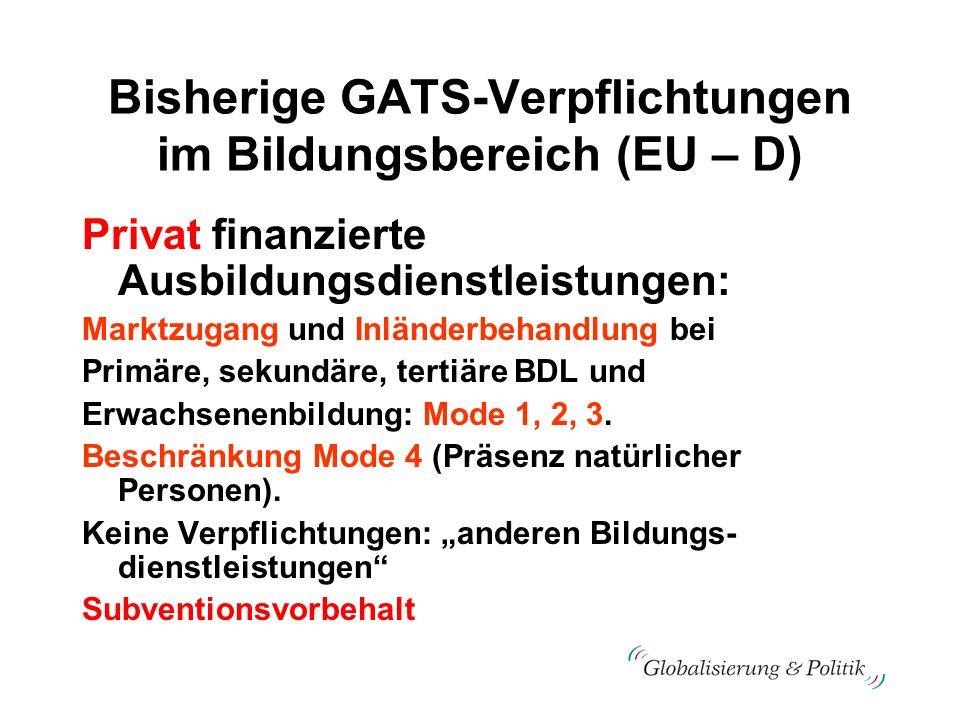 Bisherige GATS-Verpflichtungen im Bildungsbereich (EU – D) Privat finanzierte Ausbildungsdienstleistungen: Marktzugang und Inländerbehandlung bei Prim