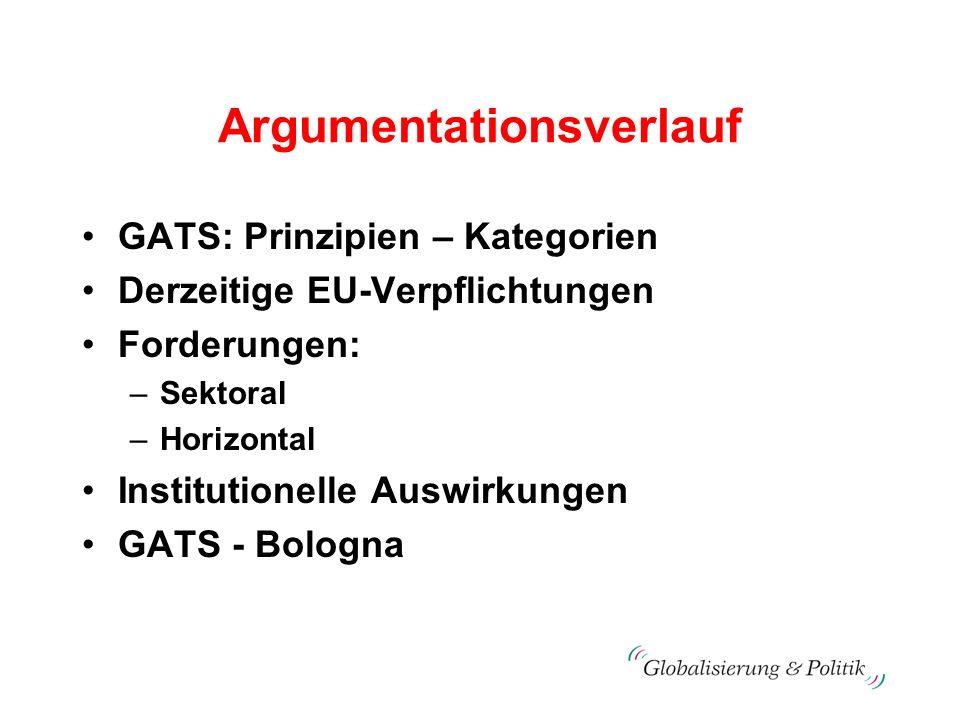 Argumentationsverlauf GATS: Prinzipien – Kategorien Derzeitige EU-Verpflichtungen Forderungen: –Sektoral –Horizontal Institutionelle Auswirkungen GATS