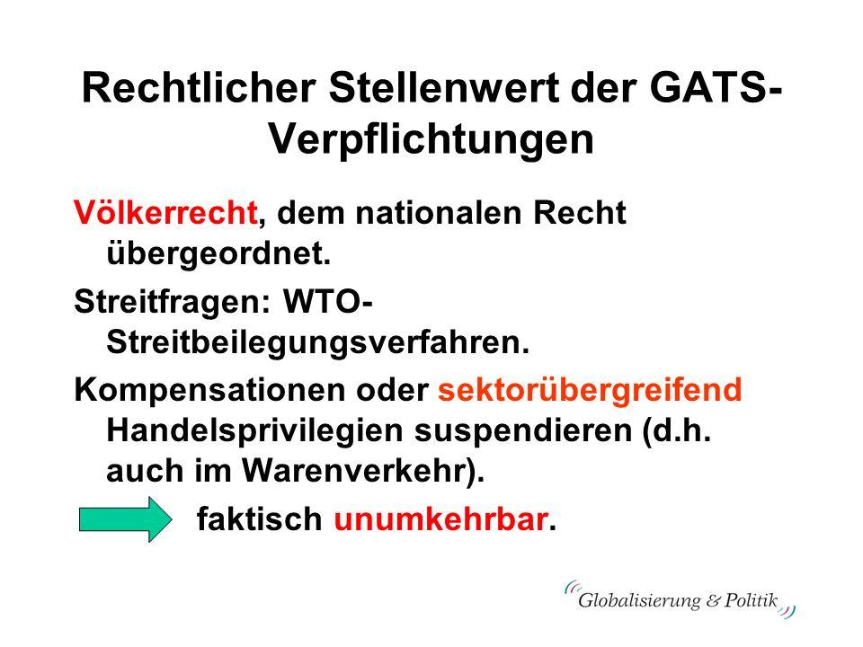 Rechtlicher Stellenwert der GATS- Verpflichtungen Völkerrecht, dem nationalen Recht übergeordnet. Streitfragen: WTO- Streitbeilegungsverfahren. Kompen