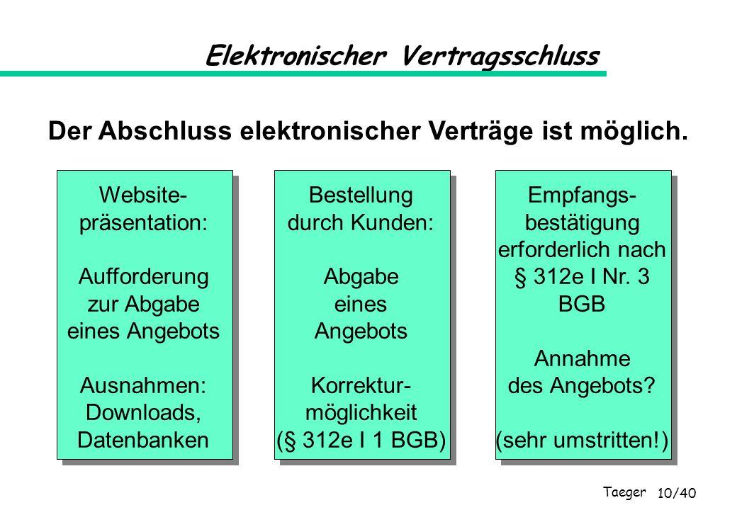 Taeger 10/40 Elektronischer Vertragsschluss Der Abschluss elektronischer Verträge ist möglich. Website- präsentation: Aufforderung zur Abgabe eines An