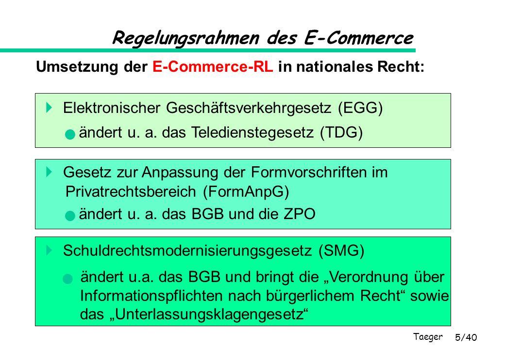 Taeger 6/40 Regelungsrahmen des E-Commerce Richtlinie über gemeinschaftliche Rahmenbedingungen für elektronische Signaturen / Signatur-RL umgesetzt durch Fernabsatzgesetz (durch SMG jetzt im BGB) ändert Signaturgesetz und Signaturverordnung Richtlinie über den Verbraucherschutz bei Vertrags- abschlüssen im Fernabsatz / Fernabsatz-RL Umsetzung sonstiger Richtlinien in nationales Recht: