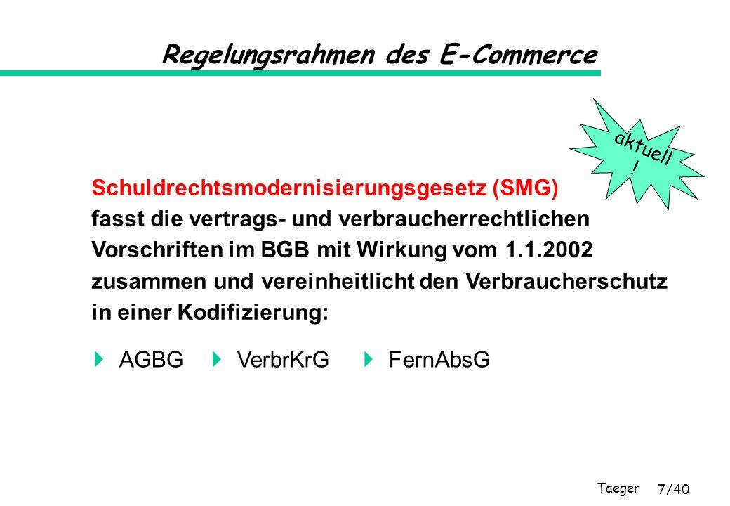 Taeger 28/40 Inhalt Elektronischer Vertragsschluss Formwahrende E-Signatur Einbeziehung von AGB Informationspflichten Widerruf und Rückgabe Regelungsrahmen des E-Commerce
