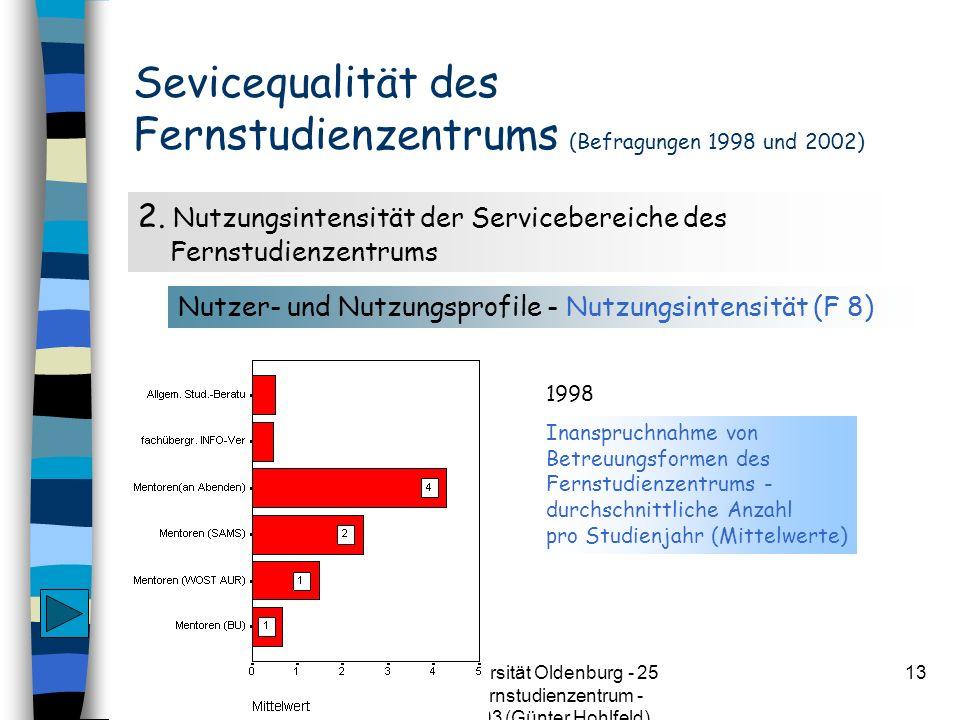 CvO Universität Oldenburg - 25 Jahre Fernstudienzentrum - 20.06.2003 (Günter Hohlfeld) 13 Sevicequalität des Fernstudienzentrums (Befragungen 1998 und