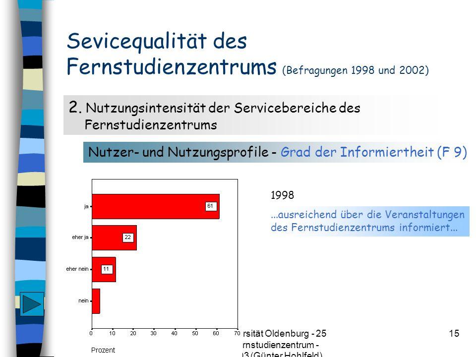 CvO Universität Oldenburg - 25 Jahre Fernstudienzentrum - 20.06.2003 (Günter Hohlfeld) 15 Sevicequalität des Fernstudienzentrums (Befragungen 1998 und